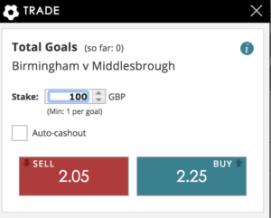 Total goals spread betting explained meaning kelly betting