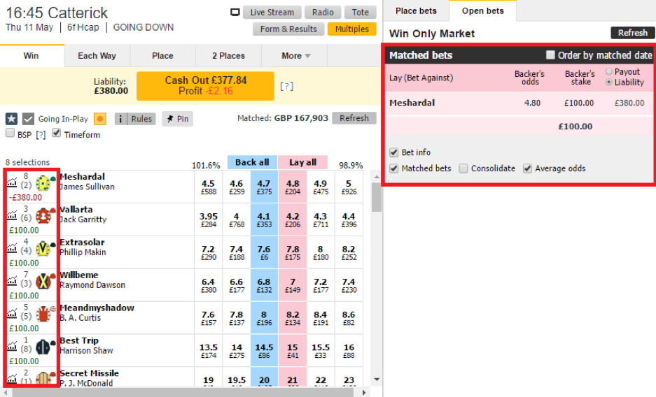 Sports Trade Opening Bet