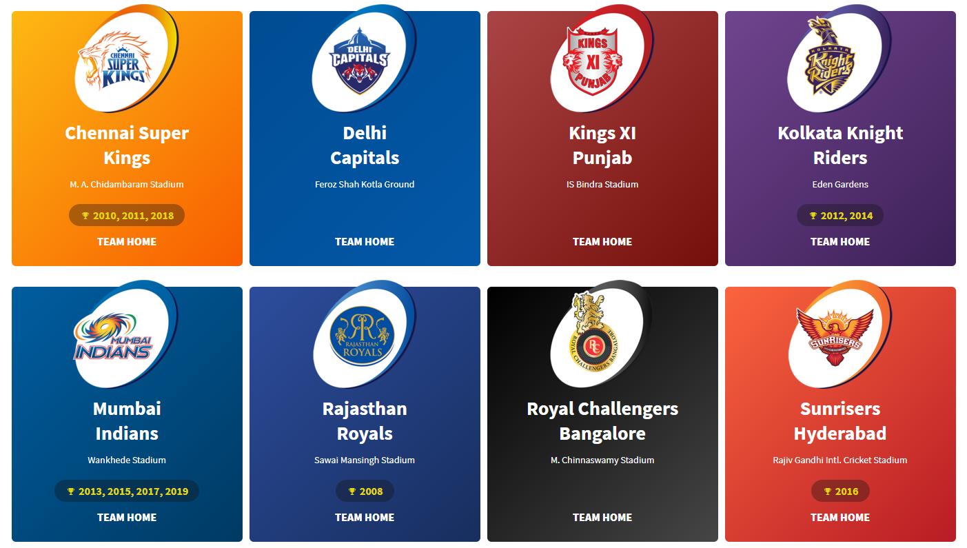 IPL 2020 - Twenty20 Cricket